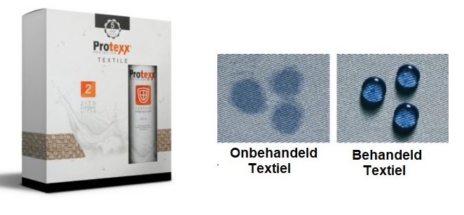 Protexx textiel protector